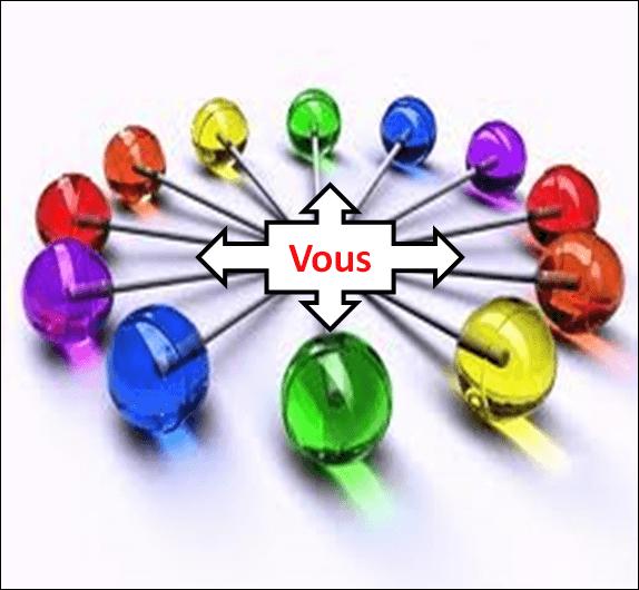 collaboration page de liens