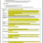 Ecrire un texte pour le web et le structurer SEO