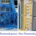 Voilà pourquoi je travaille avec le framework Genesis pour WP