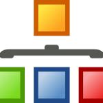 optimiser pages catégories