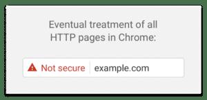 site non sécurisé