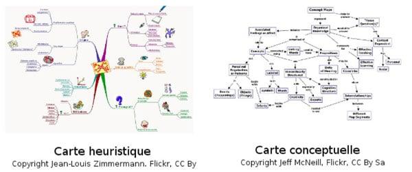 Cartes heuristiques ou conceptuelles