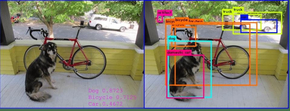 Détection objet dans image